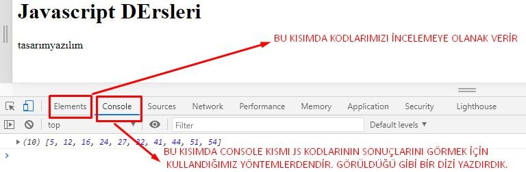 JavaScript console.log() kullanımı
